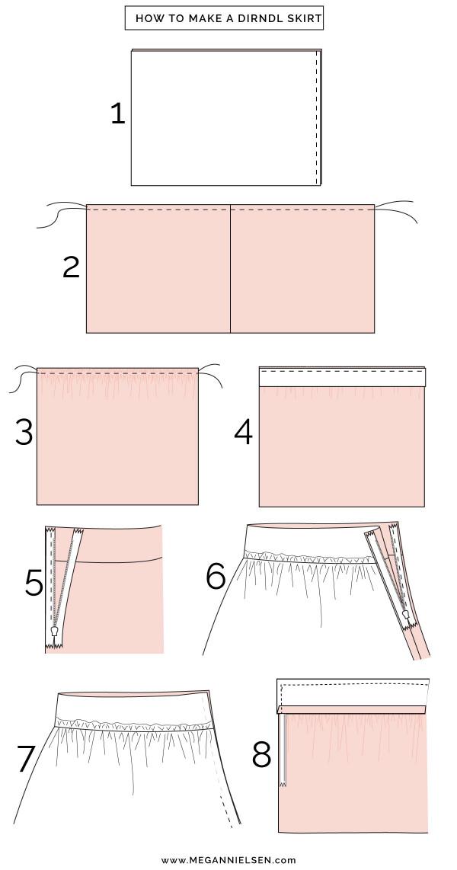 dirndl-tutorial-sew