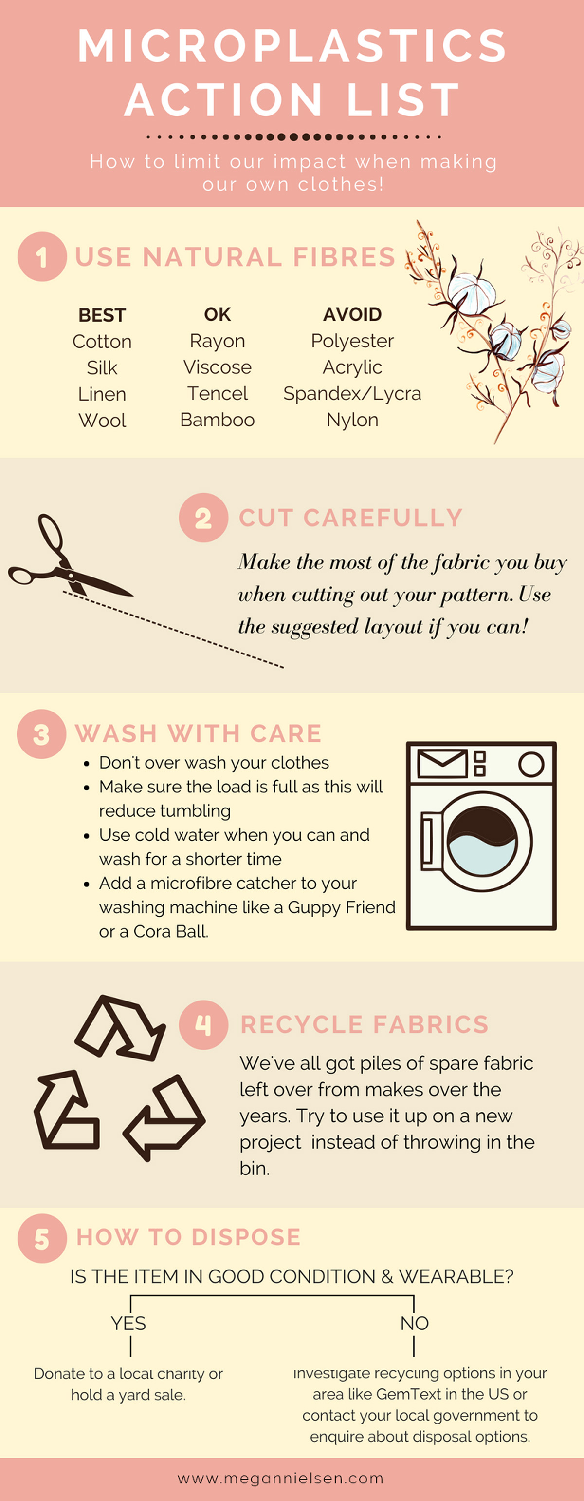 Microplastics Action List - How to limit our impact when making our own clothes! // Sustainable sewing series on Megan Nielsen Design Diary