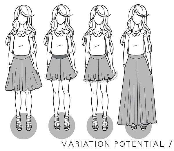 Megan Nielsen Tania culottes variations