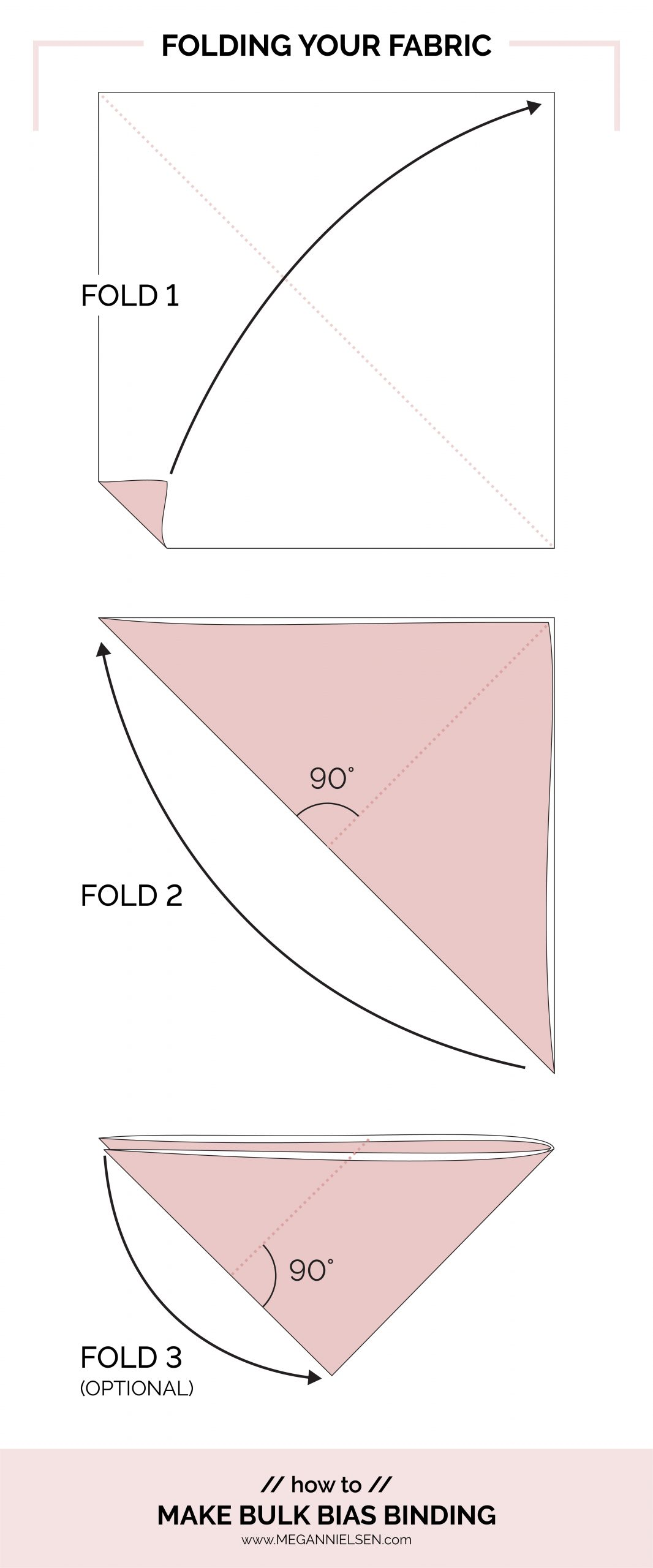 How To Make Bulk Bias Binding - Folding Your Fabric