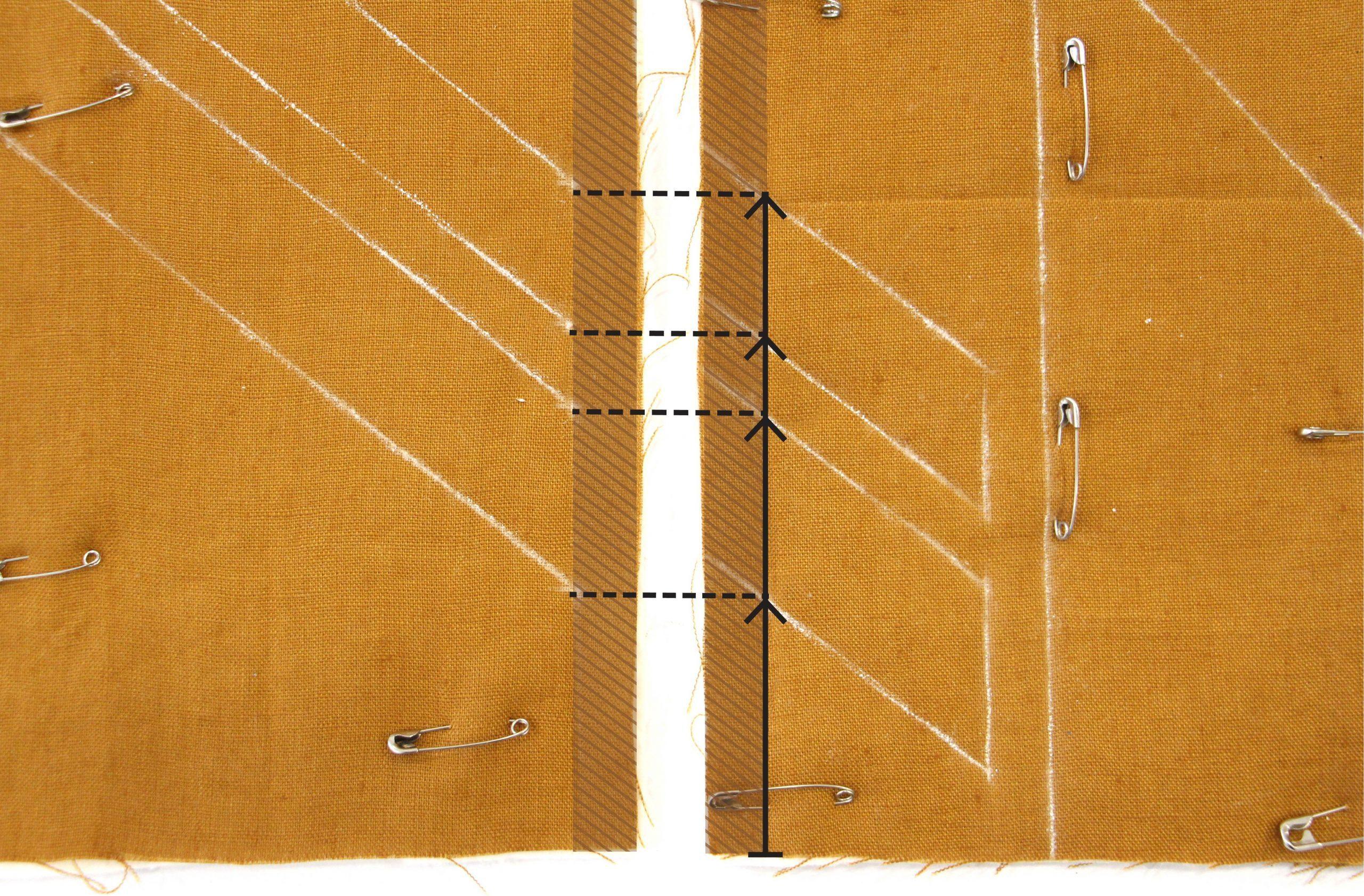 Megan Nielsen Patterns | Hovea Sewalong: Quilting Design | Continuous Design Lines