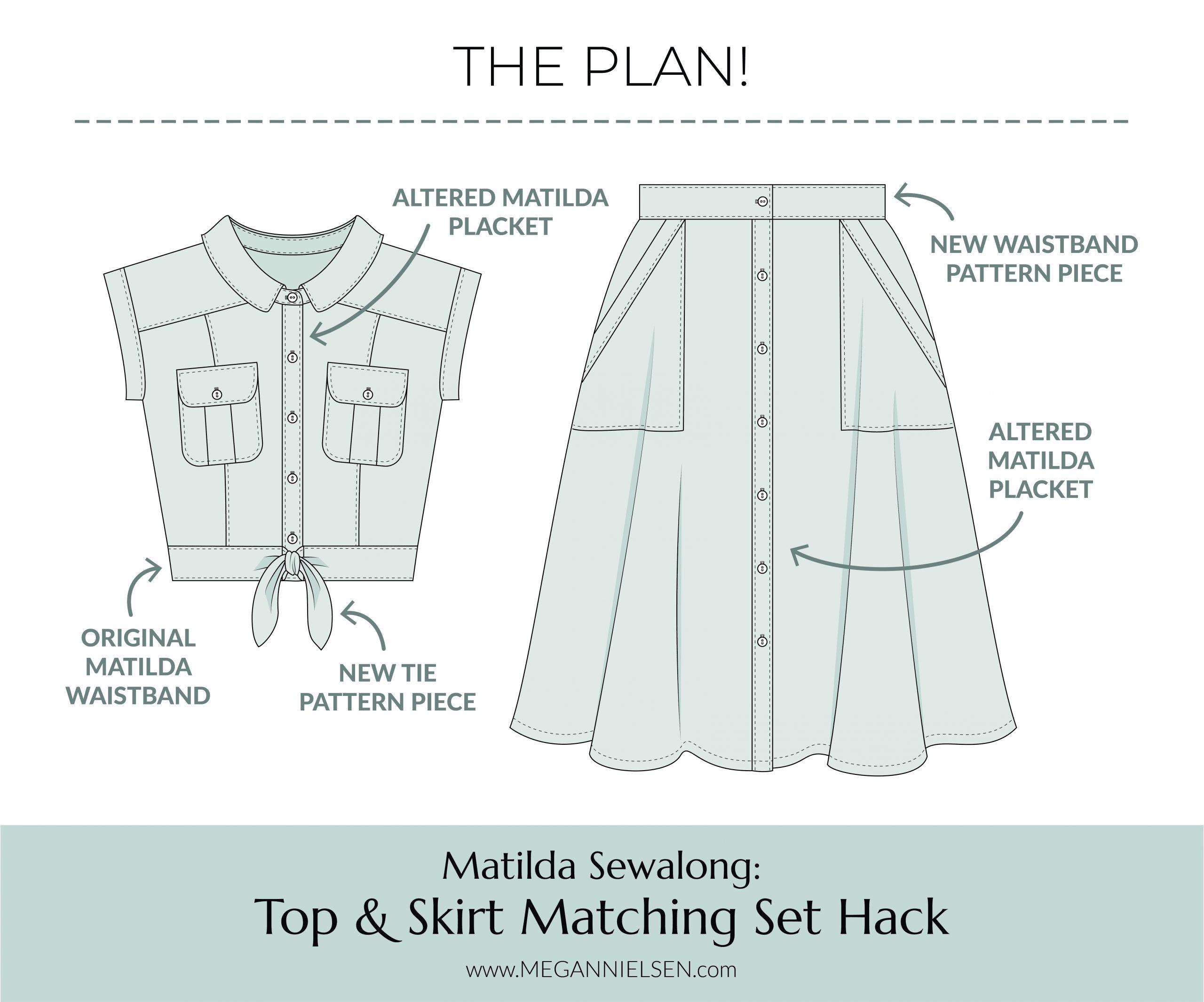 Megan Nielsen Patterns   Matilda Sewalong: Matching Set Hack   The Plan