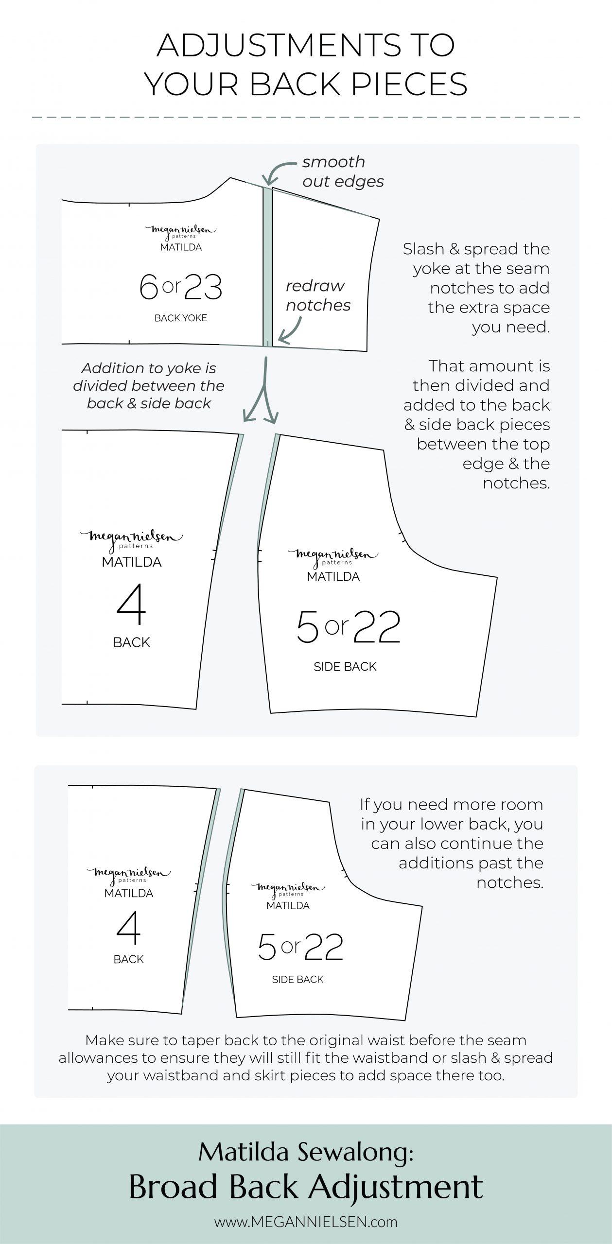 Megan Nielsen Patterns | Matilda Sewalong: Broad Back Adjustment | Adjustments To Your Back Pieces