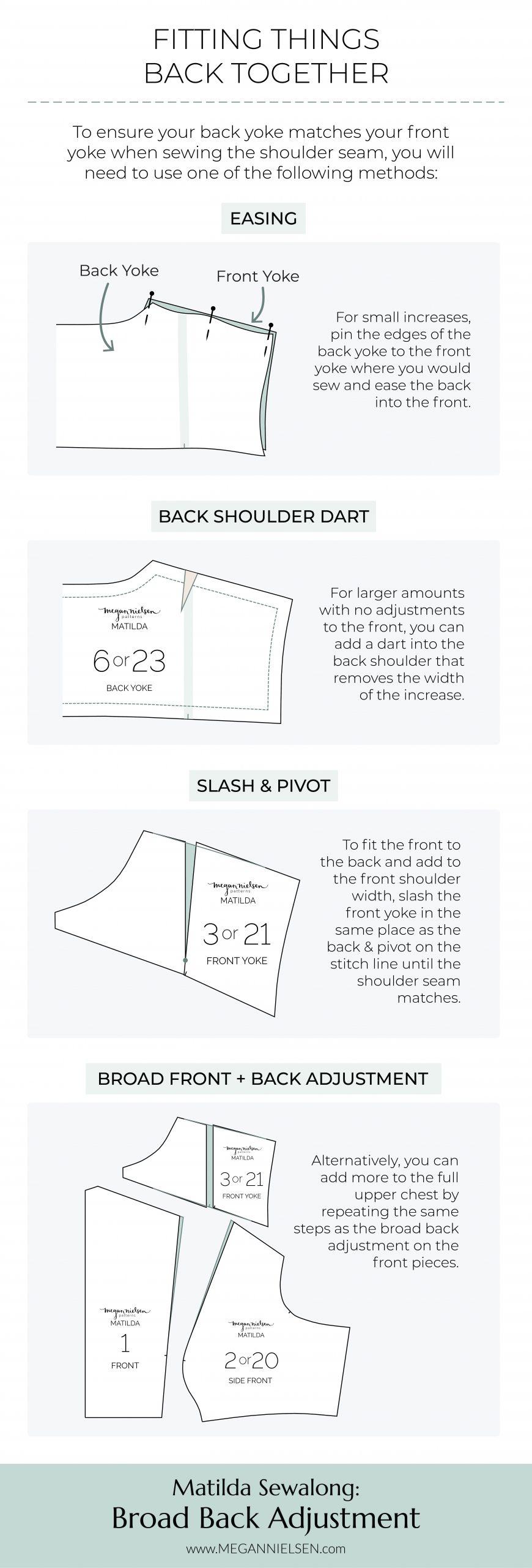Megan Nielsen Patterns | Matilda Sewalong: Broad Back Adjustment | Fitting Your Pieces Back Together