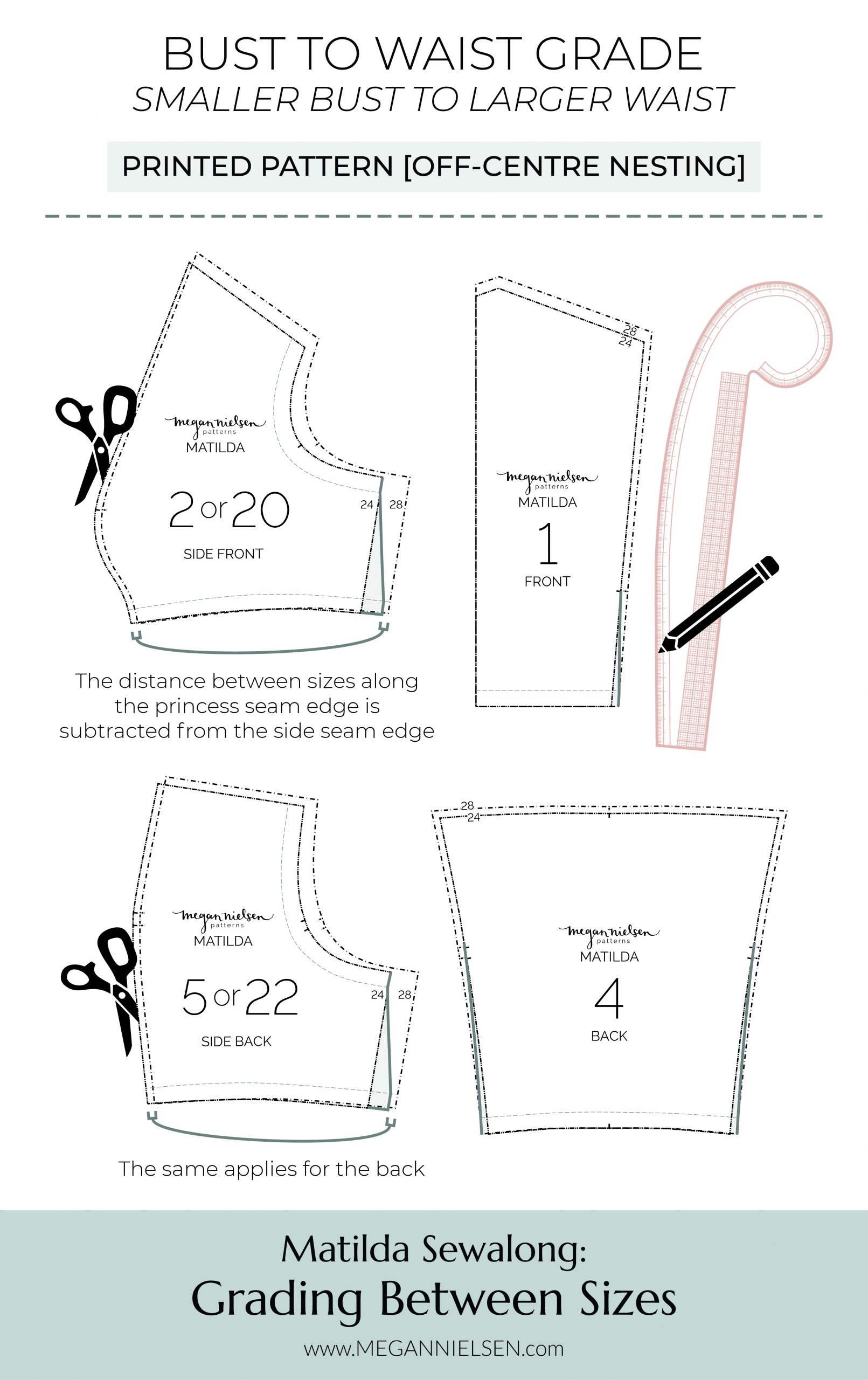 Megan Nielsen Patterns   Matilda Sewalong: Grading Between Sizes - Smaller Bust To Larger Waist Grade - Printed Patterns