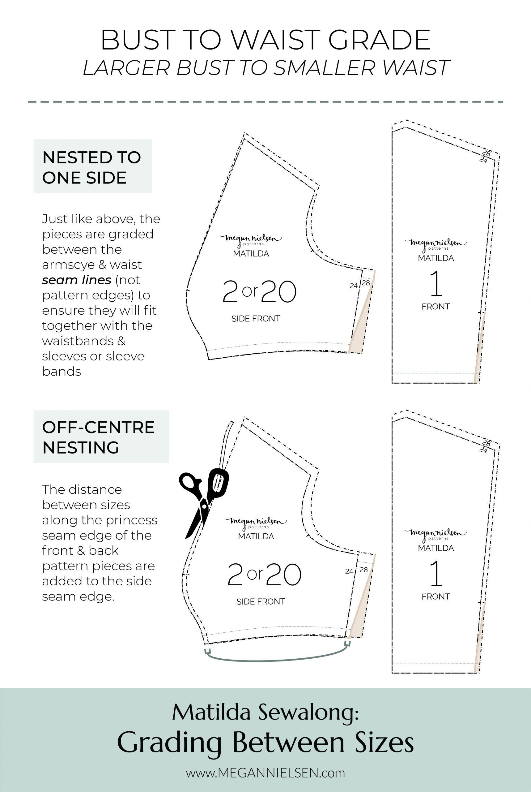 Megan Nielsen Patterns   Matilda Sewalong: Grading Between Sizes - Larger Bust To Smaller Waist Grade