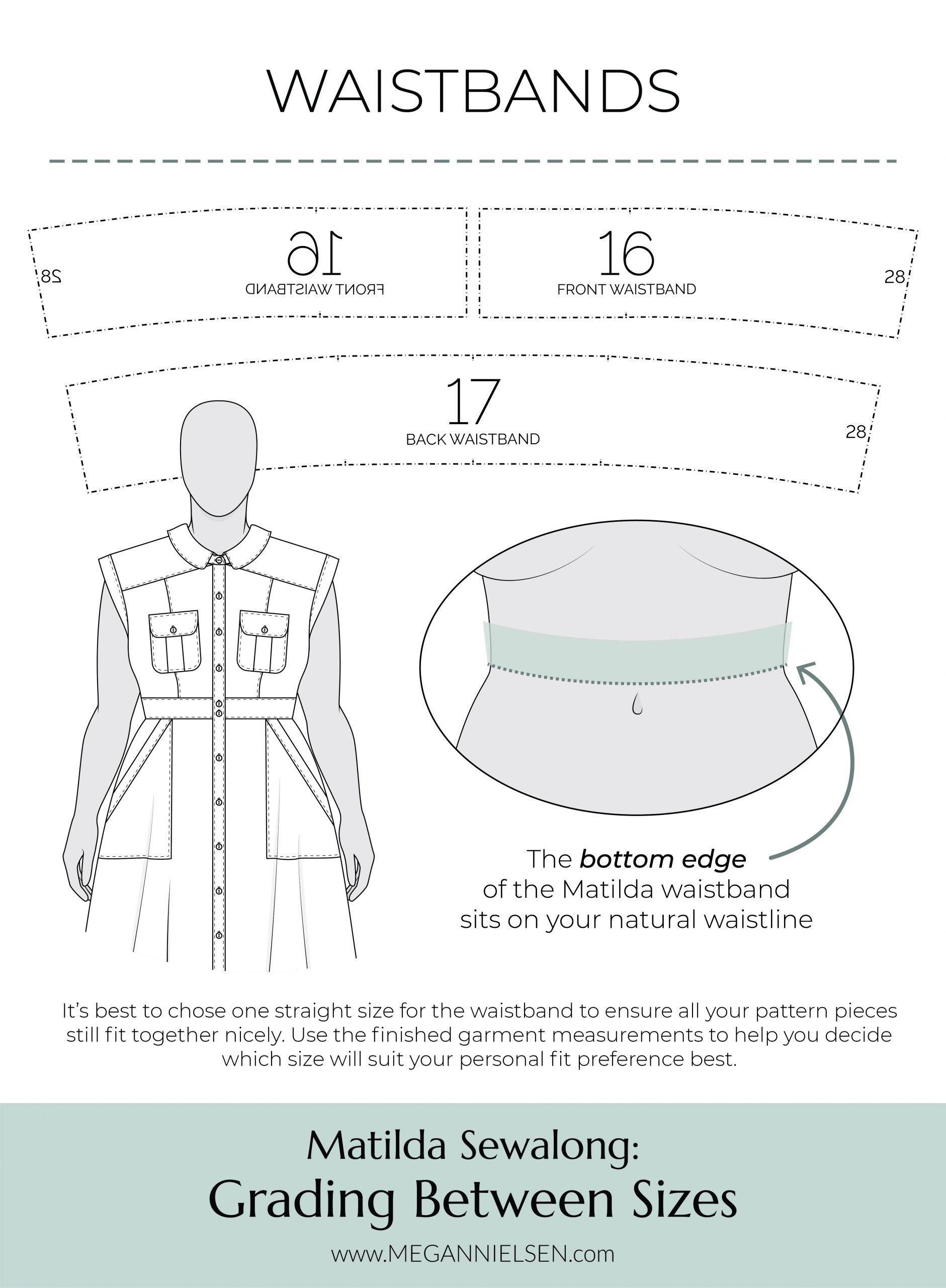 Megan Nielsen Patterns   Matilda Sewalong: Grading Between Sizes - Waistbands