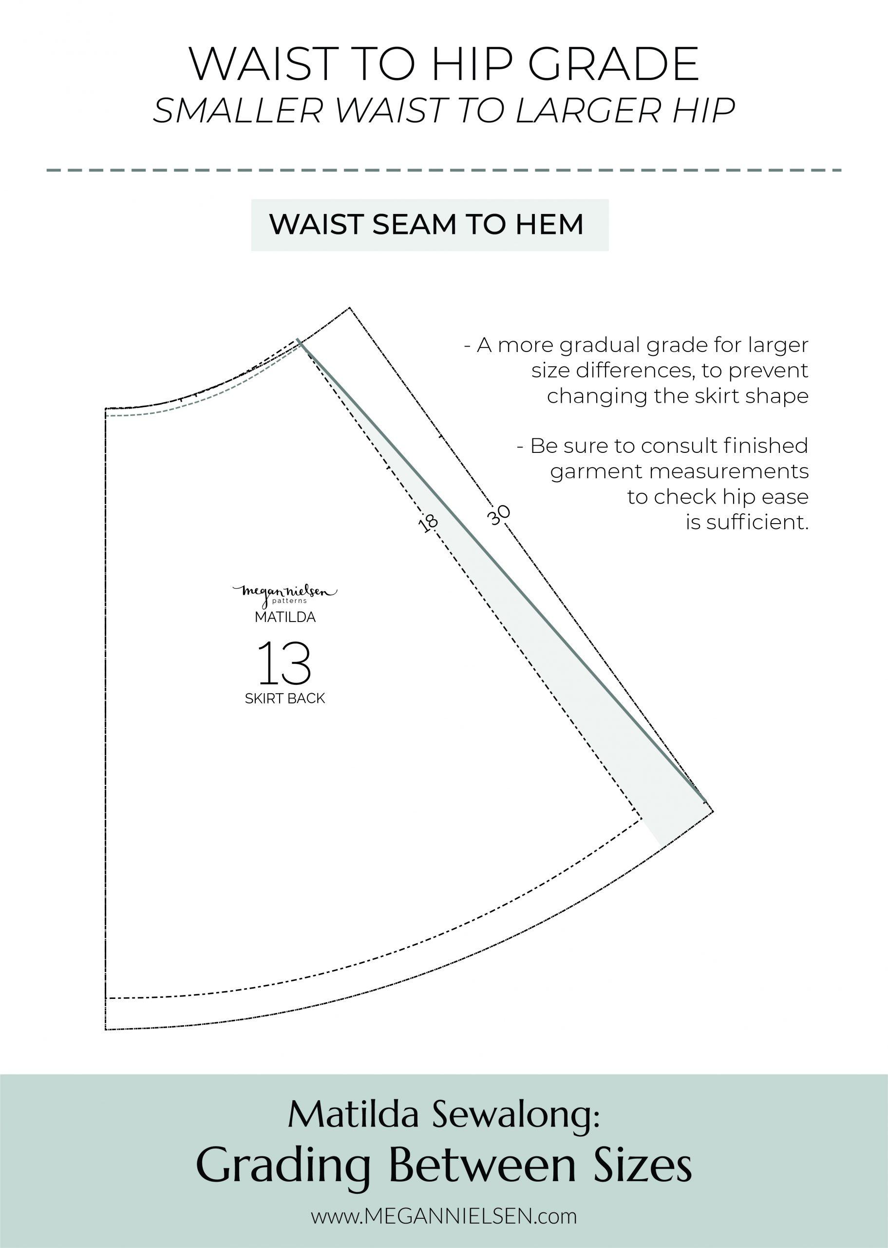 Megan Nielsen Patterns   Matilda Sewalong: Grading Between Sizes - Waist To Hip Grade - Waist Seam To Hem Method