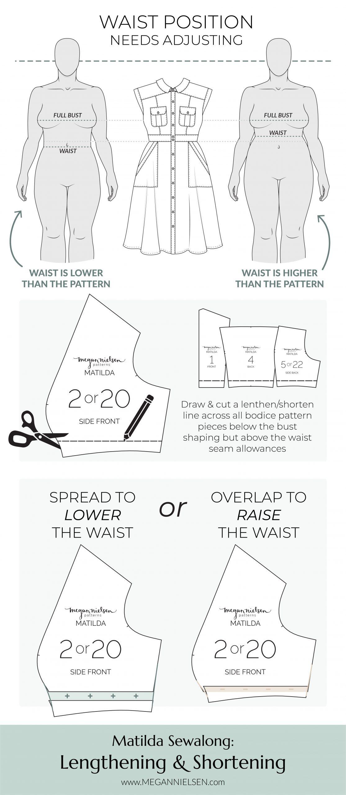 Megan Nielsen Patterns | Matilda Sewalong: Lengthening & Shortening - Adjusting The Waist Position